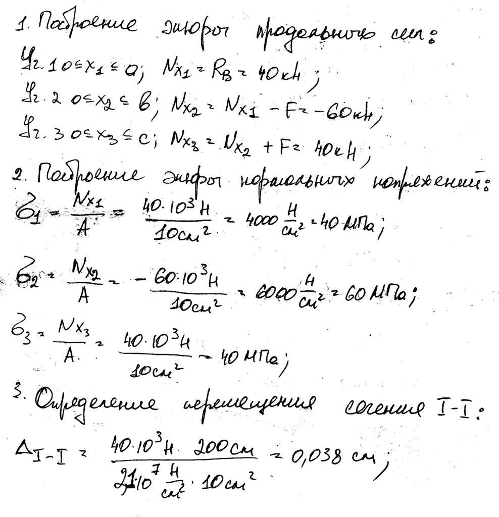 Расчет статически неопределенного бруса