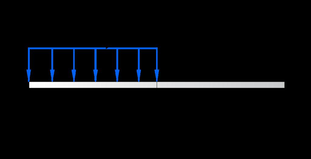 Сопромат решение задач с одной балкой задачи на закономерности как решить любую задачу