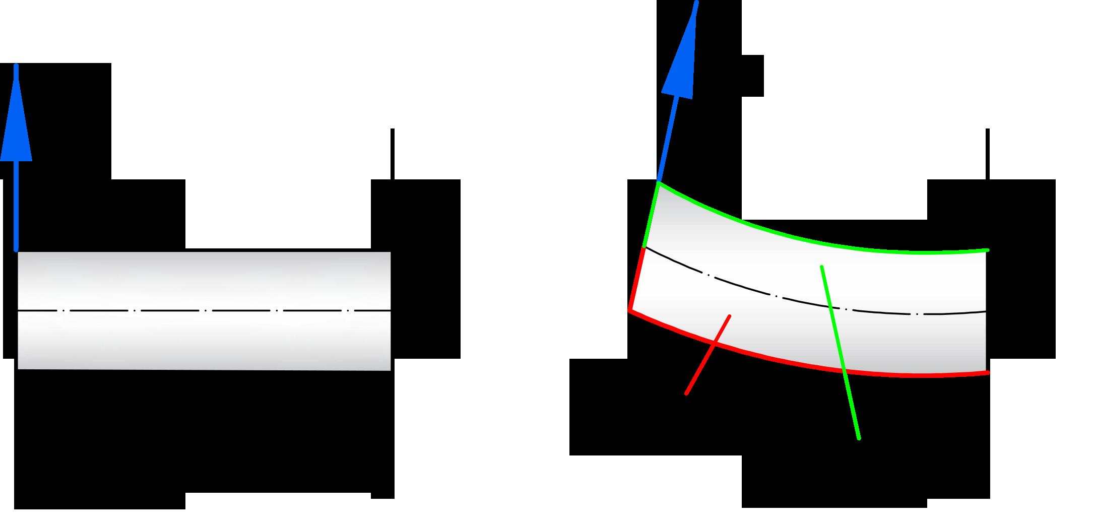 Правила растянутых и сжатых волокон при построении эпюр при изгибе